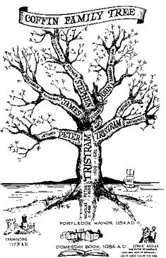 Coffin family tree