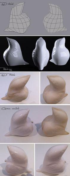 birds design process by libero rutilo, via Behance