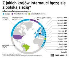 Z jakich krajów internauci łączą się z polską siecią? - - Gemius – Knowledge that supports business decisions