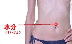 更年期に効くツボ|痩せやすい体を作る!ダイエットに効くツボ6選!