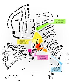 public space regeneration