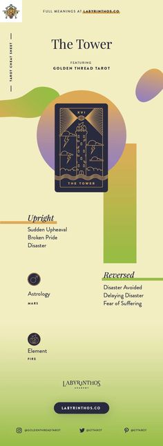 The Fool Meaning – Tarot Card Meanings Cheat Sheet. Art from Golden Thread Tarot… The Fool Meaning – Tarot Card Meanings Cheat Sheet. Art from Golden Thread Tarot. The Tower Tarot Meaning, The Tower Tarot Card, Major Arcana Cards, Tarot Major Arcana, Golden Thread Tarot, Tarot The Fool, Tarot Card Meanings, Book Of Shadows