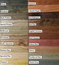 Colors of wood furniture Wood Finish Farmhouse Stain Samples Renewed Decor amp Storage Wood Stain Colors Paint Colors Floresonlineco Wood Stain Colors And 40 Furniture Refinishing Pro Tips Camp