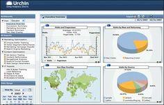 Il Software - Urchin soluzione di analisi dei dati web