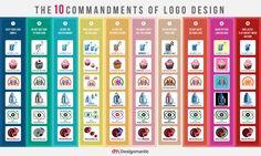 Infographic: 10 Commandments of Logo Design 10 Commandments of Typography & 10 Commandments of Color Theory Graphisches Design, Design Logo, Design Poster, Graphic Design Tips, Graphic Design Inspiration, Typography Design, Design Shop, Blog Design, Design Ideas