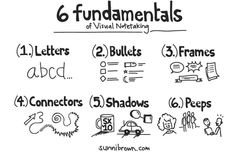 sunni brown's 6 fundamentals of visual note taking (from visual note taking 101 at sxsw 2010) #sketchnotes
