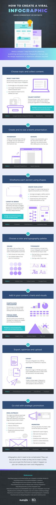 Want to learn how to create an infographic? In this in-depth guide and infographic I'll show you each step needed to create a viral infographic.