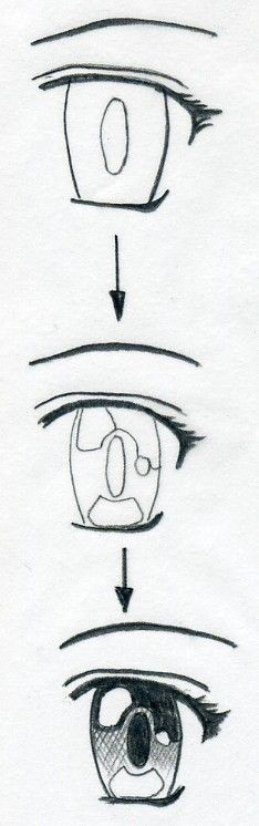 Anime Eyes Easy To Draw : anime, Anime, Ideas, Eyes,, Drawing,, Manga