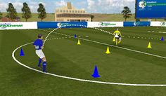 e-Diski: How to set up an attack Soccer Analysis, Football Soccer, Sports, Hs Sports, Excercise, Sport, Exercise