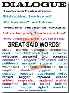 "Words to Replace ""Said"" - Great list to display for writing. Dialogue 