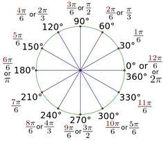 PDF Print Complete Mathematics for Cambridge IGCSE® Fifth