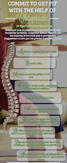 Back Pain and Chiropractic Pain. How to get fit with the help of a #chiropractor http://DrHardick.com