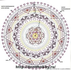Best 12 Crochet Mandala + Diagram + Free Pattern Step By Step – SkillOfKing.Com - Her Crochet Motif Mandala Crochet, Crochet Circles, Crochet Diagram, Crochet Stitches Patterns, Crochet Chart, Crochet Squares, Stitch Patterns, Crochet Home, Love Crochet