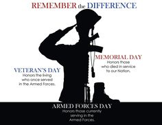 Difference between Memorial Day, Veterans Day & Armed Forces Day Labor Day, Star Family, Thing 1, Support Our Troops, Real Hero, Album, God Bless America, The Life, Armed Forces