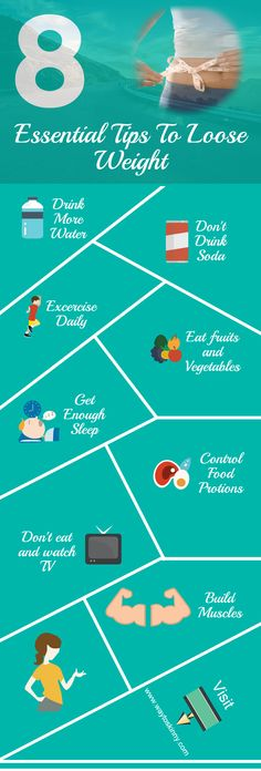 8 Essential Tips to Loose weight