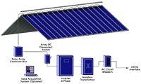 Metal Roof Solar Panel Schematic Diagram
