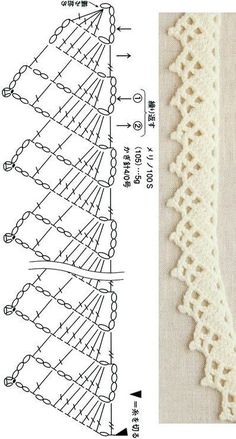 Crochet Edging Tutorial, Crochet Border Patterns, Crochet Boarders, Crochet Lace Edging, Crochet Motifs, Crochet Diagram, Crochet Chart, Crochet Designs, Crochet Simple