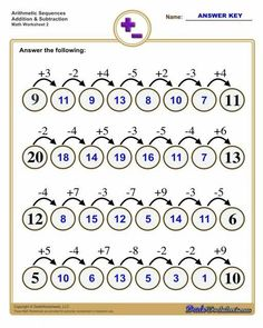 These subtraction worksheets allow students to practice simple sequences of subtraction to arrive at a final answer to a problem. The worksheets start with very small differences and progress through multi-digit subtraction. There are also worksheets that mix addition and subtraction steps in the sequences for practicing both of these arithmetic skills together. They are a fun alternative to simple subtraction problems that keep the subtraction skills moving along! Math Subtraction Worksheets, First Grade Math Worksheets, Free Printable Math Worksheets, Addition Worksheets, Rocket Math, Basic Math, Math Facts, Arithmetic, Elementary Math