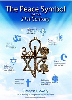 Oneness Symbol explained