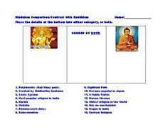 Hinduism in india religion in india pinterest hinduism and india hinduism and buddhism compare contrast and shared values venn diagram activity fandeluxe Image collections