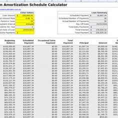 InterestOnly Mortgage Payment Calculator Commercial Mortgage
