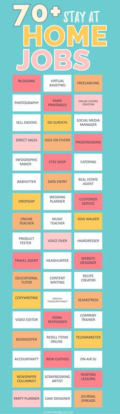 Want to find a great stay at home job? Here is a list of ideas with hourly rates! This in-depth guide will show you over 75 different ways to make money from home as a stay at home mom. Visit today to learn more! Work From Home Opportunities, Work From Home Jobs, Earn Money Online, Online Jobs, Make Money From Home, Way To Make Money, Virtual Jobs, Stay At Home Mom, Extra Money