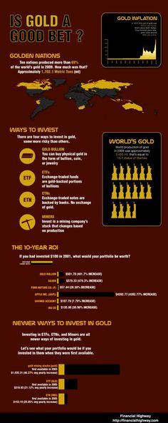 Is Gold a Good Investment?  (Infographic at http://financialhighway.com/invest-in-gold/ )