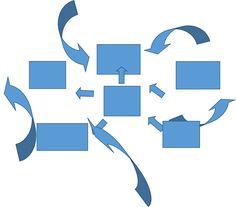 Reflexiones sobre gestión educativa y enseñanza. Ensayo • GestioPolis