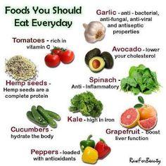Foods you should eat everyday.    Algonquin Chiropractic Center  http://www.algchiro.com/  #chiropractor
