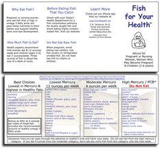 fish/mercury chart