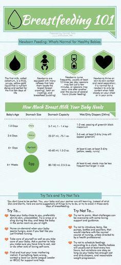And storage feeding set breast milk medela