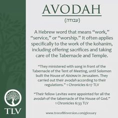 """The Hebrew word for """"day"""" is the word """"Yom"""". Young earth creationists have always argued that the word used for the days of creation can only mean a day. In this article, we will examine the uses of Yom in the Old Testament, a Biblical Hebrew, Hebrew Words, Bible Words, Bible Quotes, Hebrew Writing, Scripture Verses, Scriptures, Learn Hebrew Online, Hebrew School"""