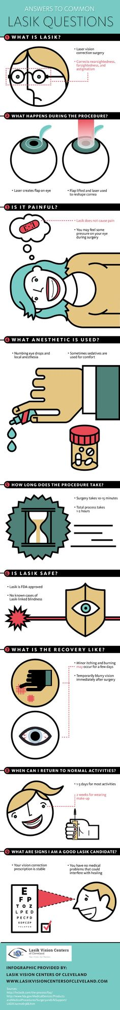 Lasik surgery does not cause pain! You might feel some pressure on your eye during surgery, but the process will not be painful. Take a look at this Cleveland Lasik surgery infographic to learn more about the process.: