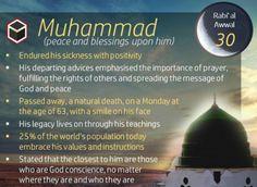 30 rabi ul awal 12th Rabi Ul Awal, Prophets In Islam, Importance Of Prayer, Allah God, Islamic Information, Spiritual Disciplines, Peace Be Upon Him, Prophet Muhammad, Alhamdulillah
