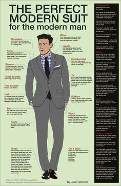 Fashion Infographic - The Perfect Modern Suit for the Modern Man...jakegcreate.deviantart.com #infografía