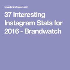37 Interesting Instagram Stats for 2016 - Brandwatch