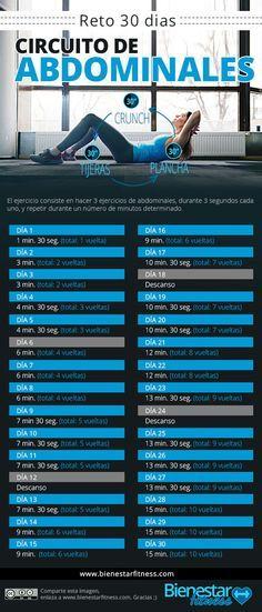 30 dias circuito abdominales Reto de 30 días para trabajar los abdominales…