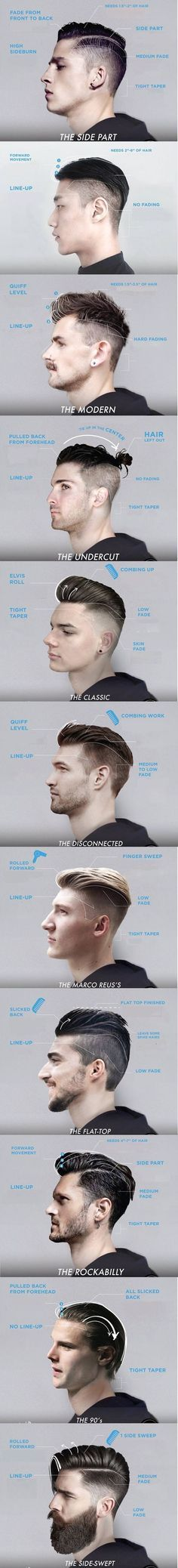 Here's a list of popular styles that we are seeing a lot on men all over social media, from a traditional side cut and for the more daring ones, the man bun. Perhaps, you might find one that will inspire your next cut.
