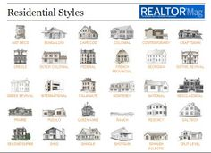 Do you know your architectural terminology when it comes to residential designs? Here's a guide posted by @National Association of REALTORS® Magazine. http://realtormag.realtor.org/home-and-design/guide-residential-styles