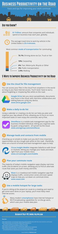 5 Ways to Improve Business Productivity on the Road [Infographic]