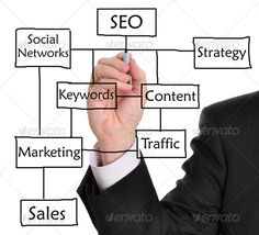 SEO Change and the old Tricks don't work in 2014 and beyond  Get the latest Inforamation  @  http://legendary-seo.de
