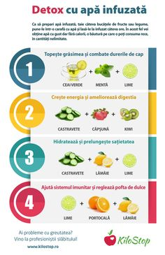 Fie că vrei să faci o cură de detoxifiere, fie că vrei să te hidratezi mai . Healthy Detox, Healthy Nutrition, Healthy Drinks, Nutrition Guide, Health Eating, Health Diet, Health And Wellness, Fitness Diet, Health Fitness