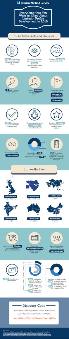 Everything that you want to know about Linkedin profile development in 2016. #linkedin #socialmedia #hr #personalbranding
