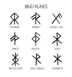Vikings Rune Tattoos Alchemy Runes Norse Symbols Viking