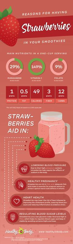 Get the facts about strawberries' health benefits and learn why you should be adding them to your smoothies. Check out our delicious strawberry smoothies . Healthy Smoothie Ingredients, Healthy Smoothies, Smoothie Recipes, Strawberry Health Benefits, Blood Pressure Diet, Cleanse Diet, Cholesterol Diet, Strawberry Smoothie, Shake Recipes