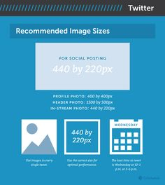 Twitter's Recommended Image Sizes
