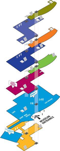 Museum Map - Plan a Visit - National Media Museum