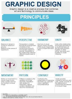 I've been enjoying some elements of graphic design at church while making presentations. Time to learn some important guidelines! Principles of Graphic Design | @Piktochart Infographic