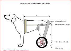 Dog wheelchair                                                                                                                                                                                 Más