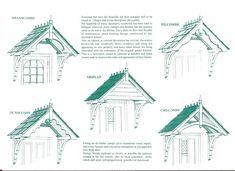 Chilcombe Wooden Door Canopy/Porch - Timber Door Canopies by George Woods | Door canopy Canopy and Porch  sc 1 st  Pinterest & Chilcombe Wooden Door Canopy/Porch - Timber Door Canopies by ...